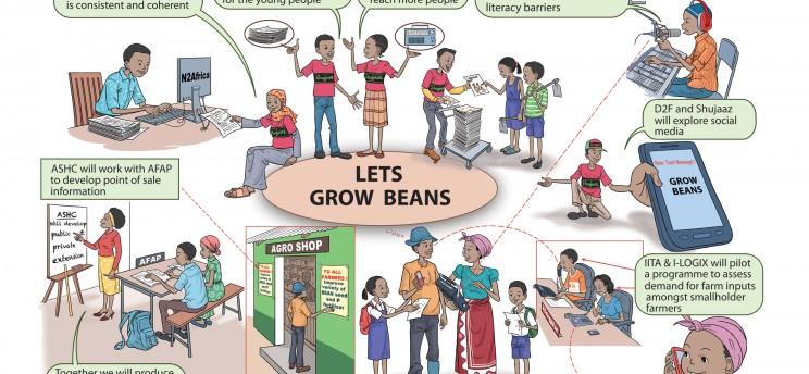 Bean-Thinking-Web-image