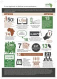 OFRA_infographic F A4-highres