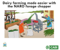 Forage chopper