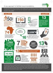OFRA_infographic-A4